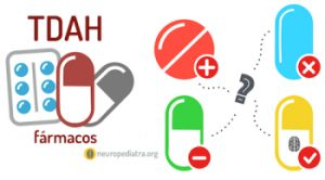 Medicación para el TDAH